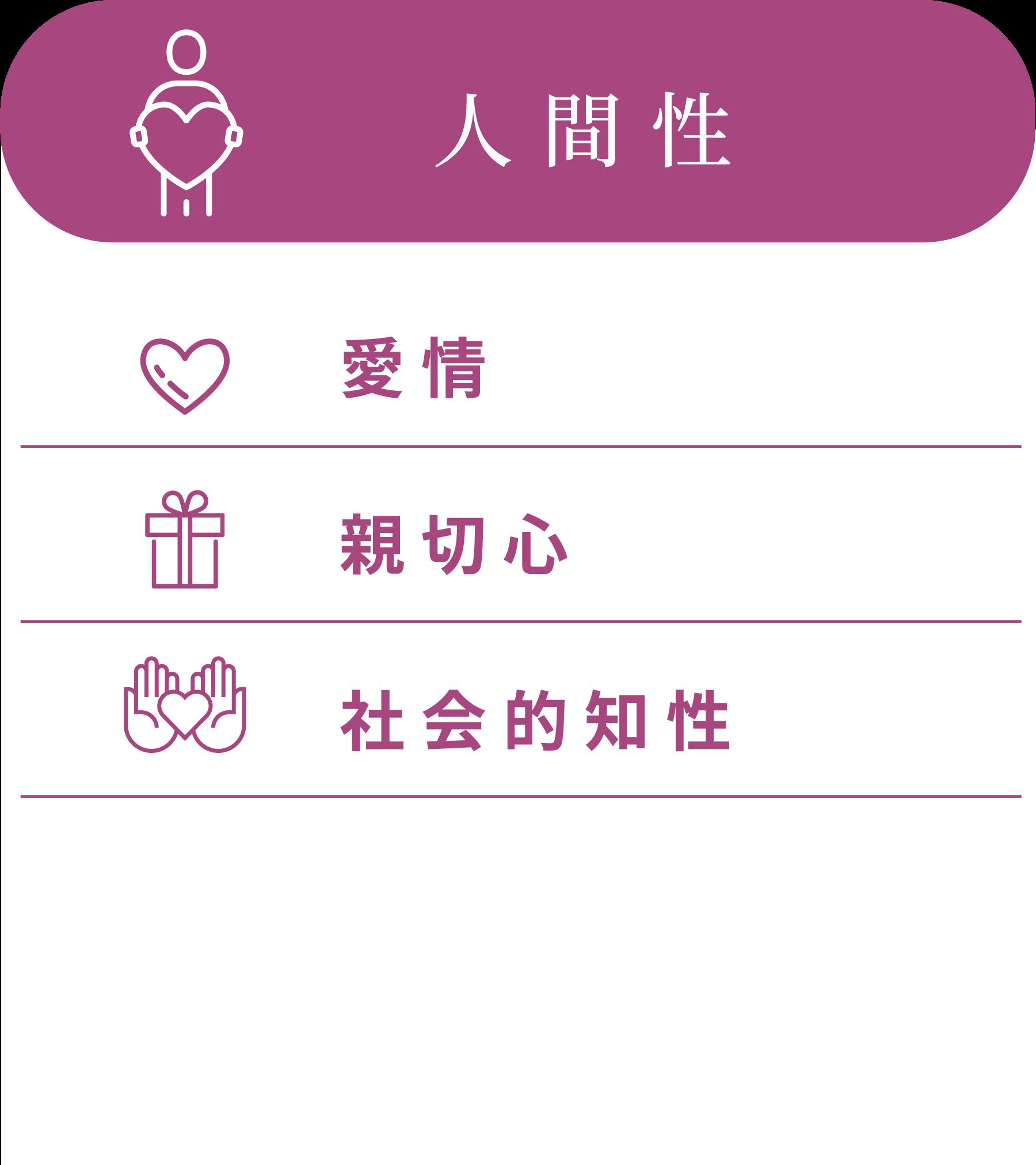 3 (2)